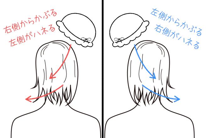 毛先をどの方向に収めるか検証した図
