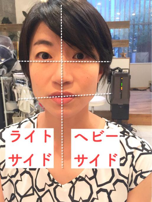 キヨミさんの顔を分析